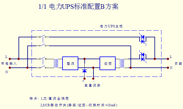 首页 解决方案 电力行业解决方案  sp系列电力专用ups采用全桥逆变
